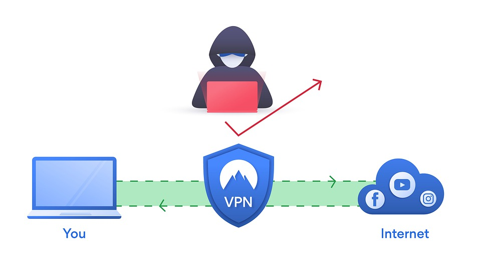 Why WordPress Users benefit from VPN